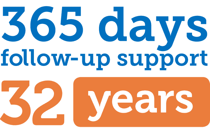 NAFS Stats | 365 days follow-up support, 32 years