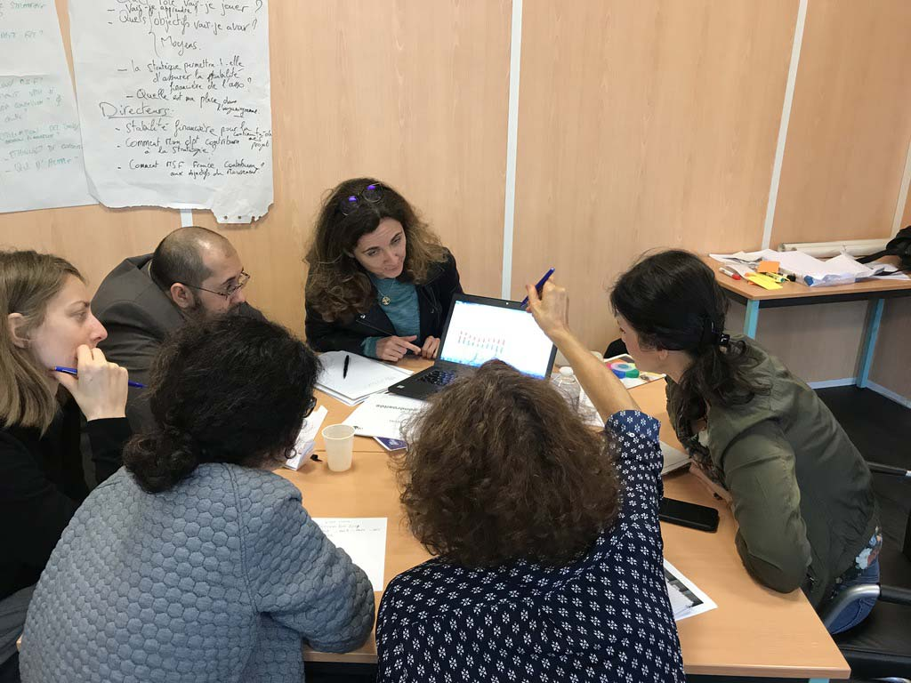 Developing your strategy and your skills | Group brainstorm activity